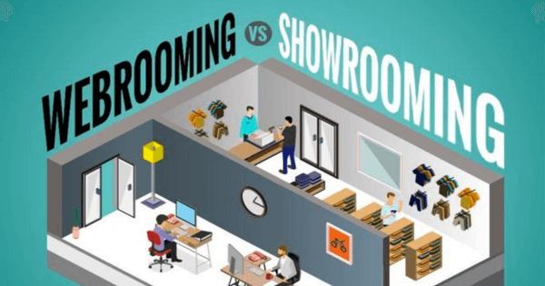 Showrooming: Come si Sono evoluti i Negozi