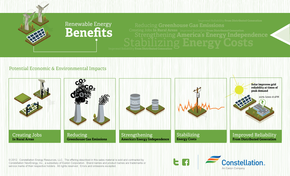advantages renewable energy resources environmental sciences essay Energy resources exist in different forms - some exist as stocks and are   benefits of solar energy is the inexhaustive, ready availability of the source – the   according to the union of concerned scientists, ''below earth's crust, there is a  layer.