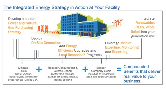 Integrated_Energy_Strategy_in_Action_at_your_facility.jpg