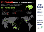 Infographic #2: Who's buying New Zealand's tech products?