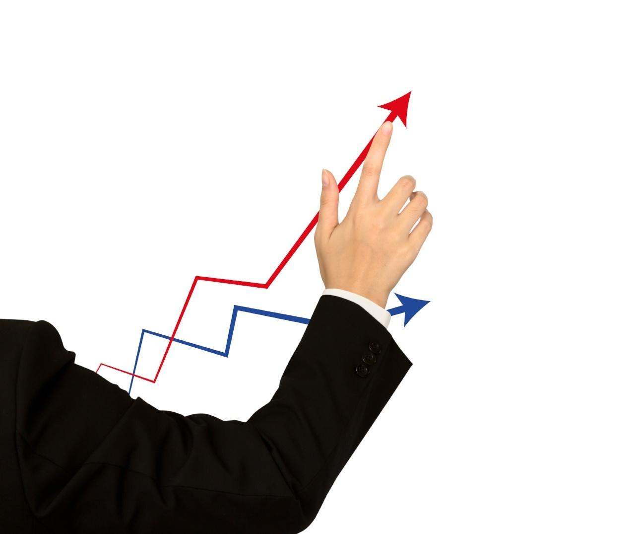 Pourquoi le taux de contact et la satisfaction client sont important pour votre activité ?