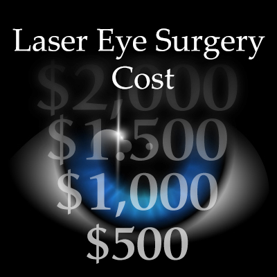 Laser eye surgery cost in Canada