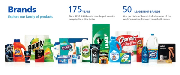 procter-and-gamble-brands-600.jpg