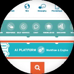 AI Platform: Moderne Workflow- und Integrationsplattform