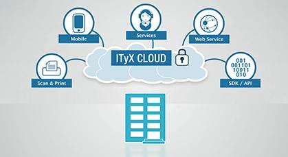 video_ityx-cloud_startbild