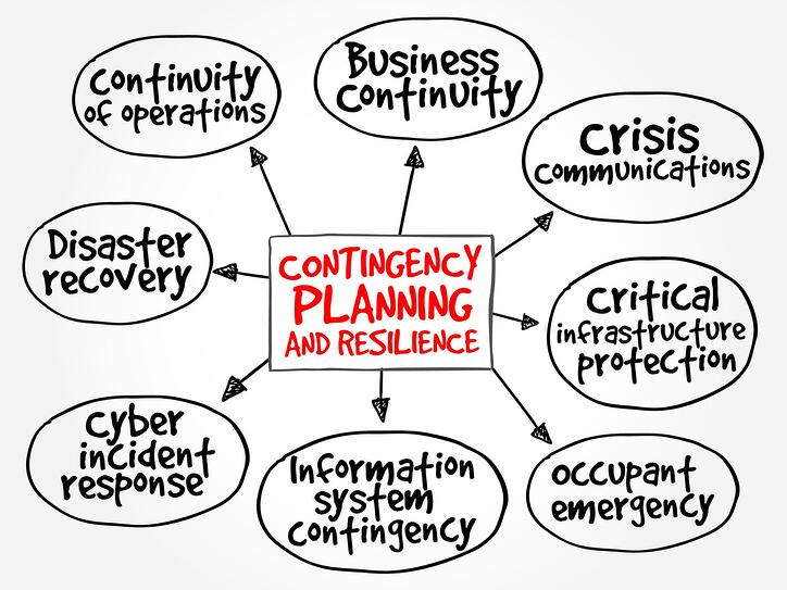 business-continuity-plan-1