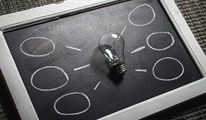 So erstellen Sie eine B2B Lead Nurturing Strategie