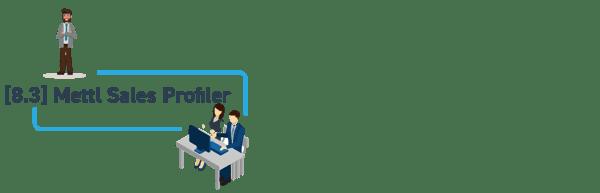 mettl-sales-profiler