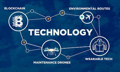 How technology can improve airline operations
