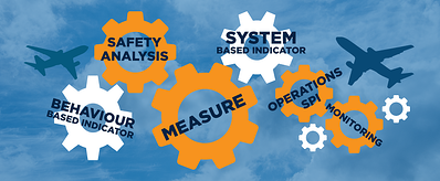 How Safety Performance Indicators Help Airlines Improve Their Safety Management System
