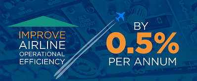 Improve Airline Operational Efficiency By 0.5% Per Annum