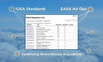 DocuNet Compliance Matrix Innovation Supports EASA and IOSA Audits