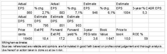 Estimates_for_Vodacom.jpg
