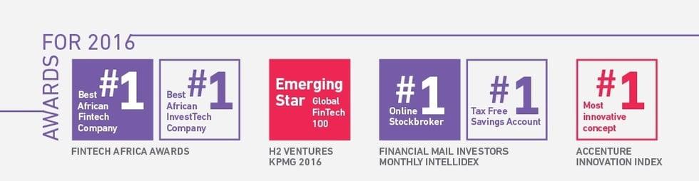 Purple Group Limited - Focus on Tomorrow