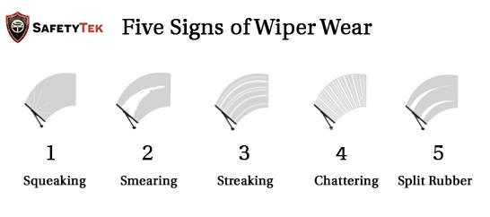 Wiper wear