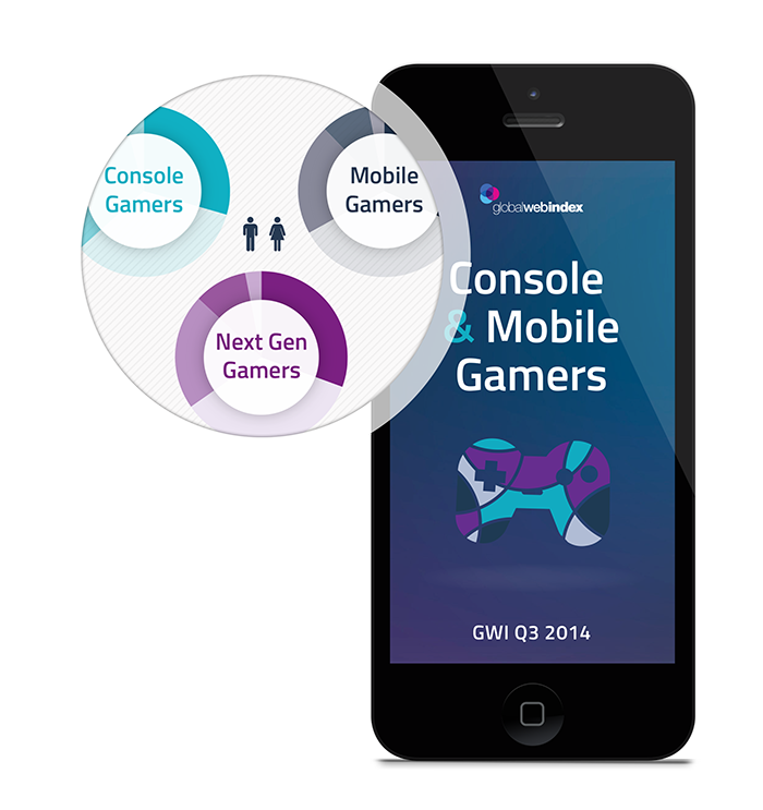 Console mobile gamers gwi audience reports series for Console mobile
