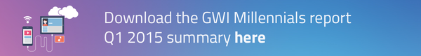 Download the GWI Millennial Q1 2015