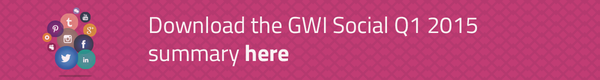 Download the GWI Social Q1 2015 summary here