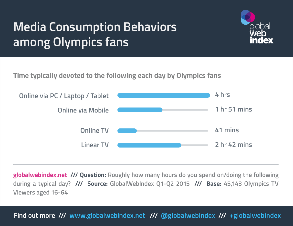 Olympic_blog_2