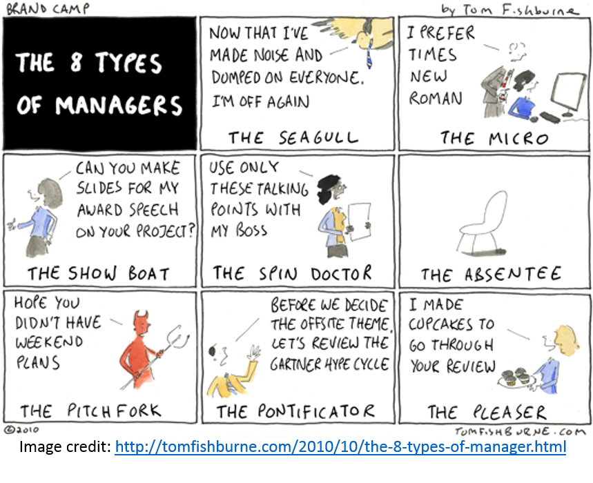 qualities of a good manager pdf