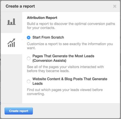 HubSpot attribution report