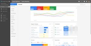 Topp 5 tips til Google Adwords