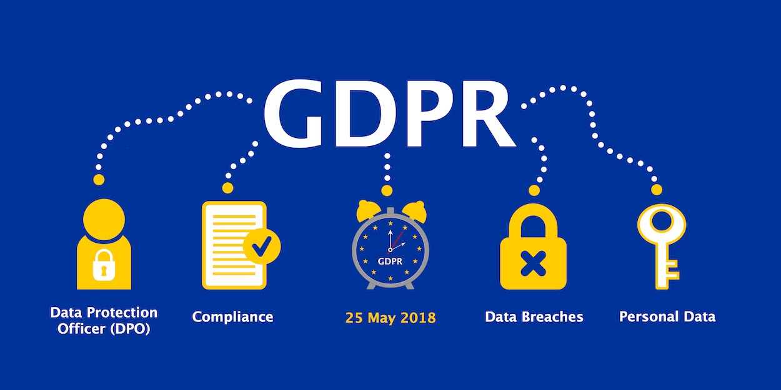 GDPR+Compliance