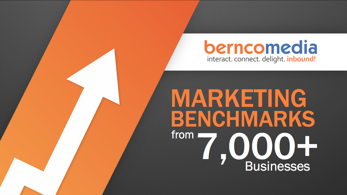 Marketing Benchmarks from 7000+ Businesses