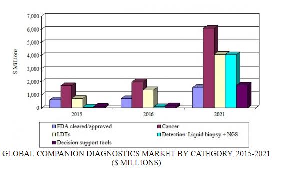 summary figure companion diagnostics.png