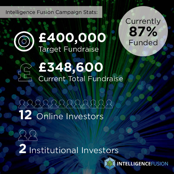 IntelligenceFusionStatsHeadersquare-Updated 4th July 2017.jpg