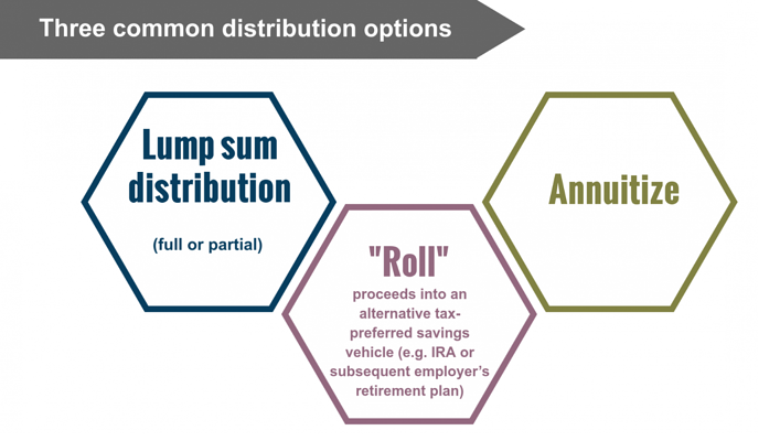 Distribution Options - A Balancing Act
