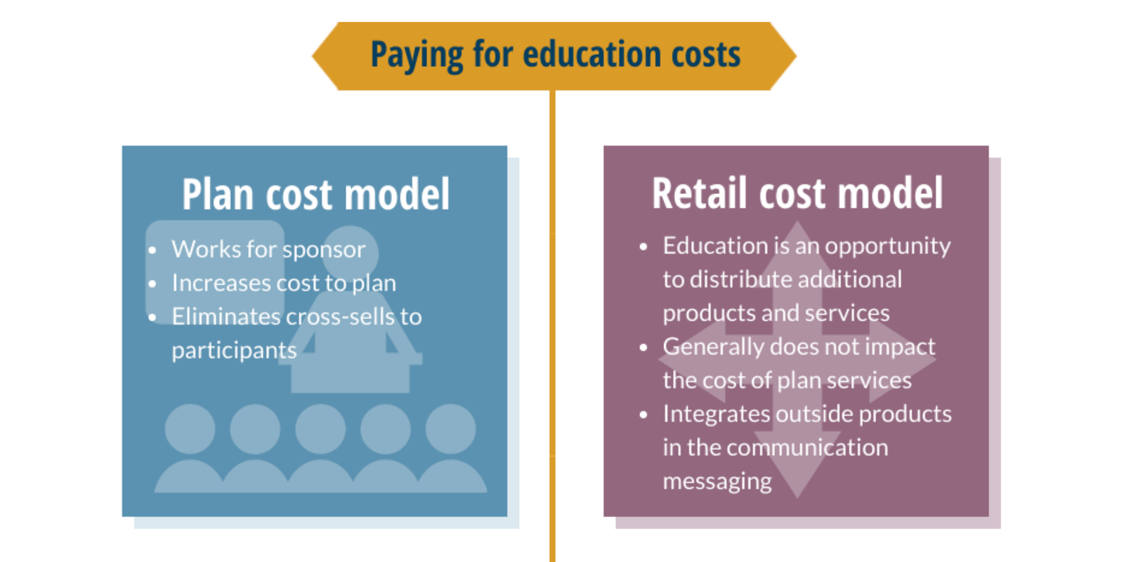 """Participant """"Education,"""" Consulting Firms Trojan Horse to Selling Products"""