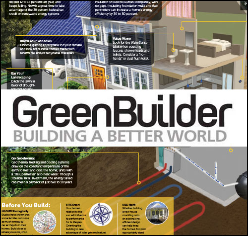 Green Builder Media Articles