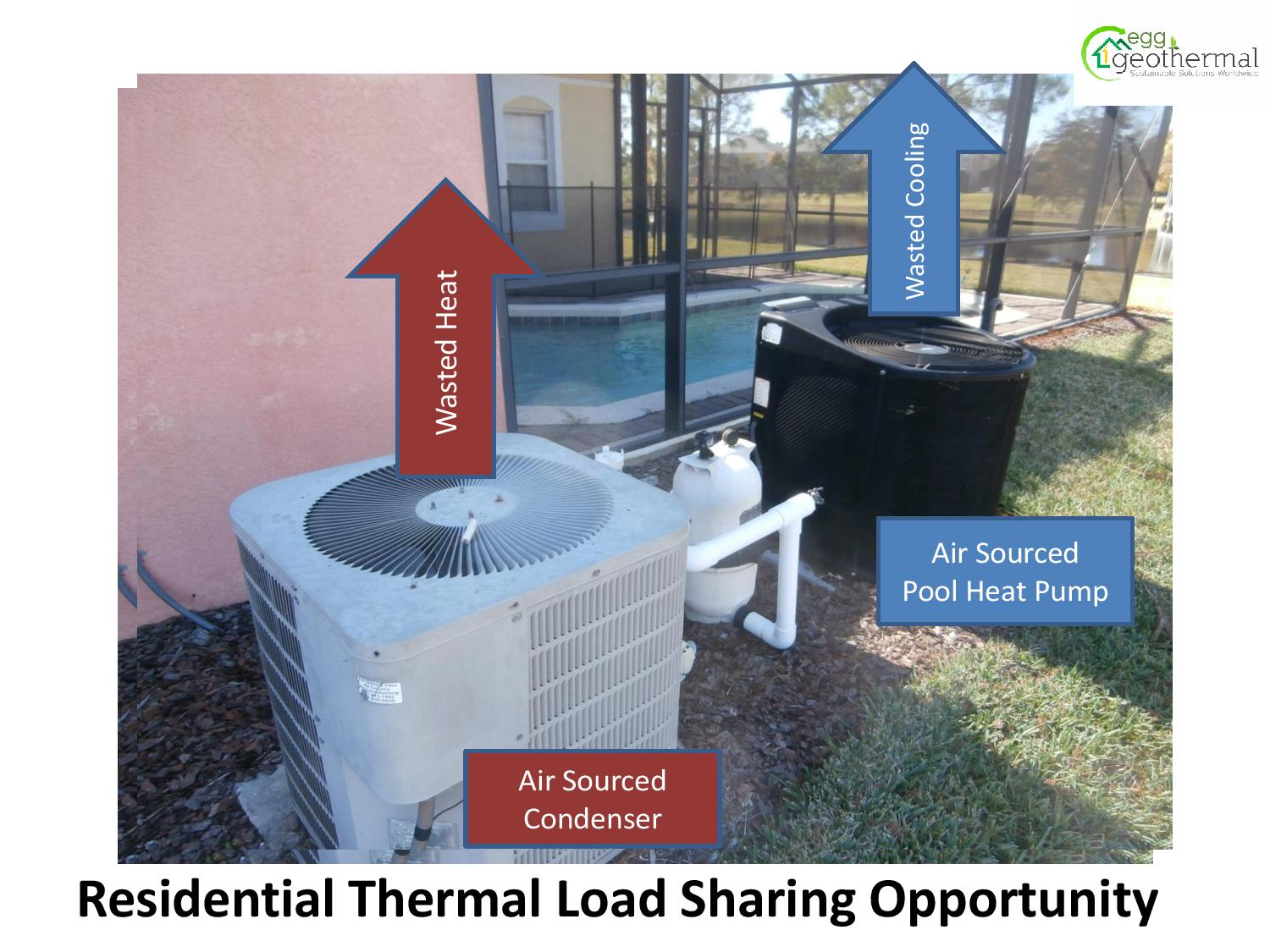Get Your Spring Time Energy Savings With Geothermal Pool