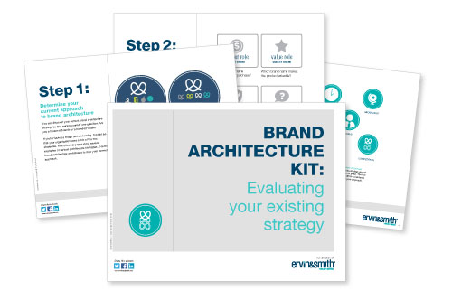 Brand architecture kit ervin smith for Brand architecture strategy