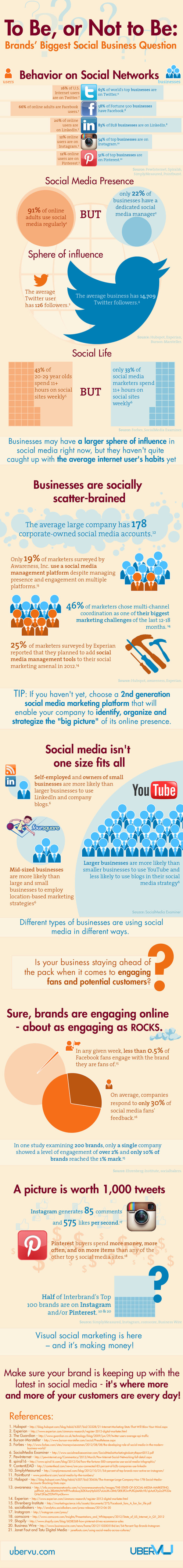 SocialBusinessInfographic FINAL resized 600