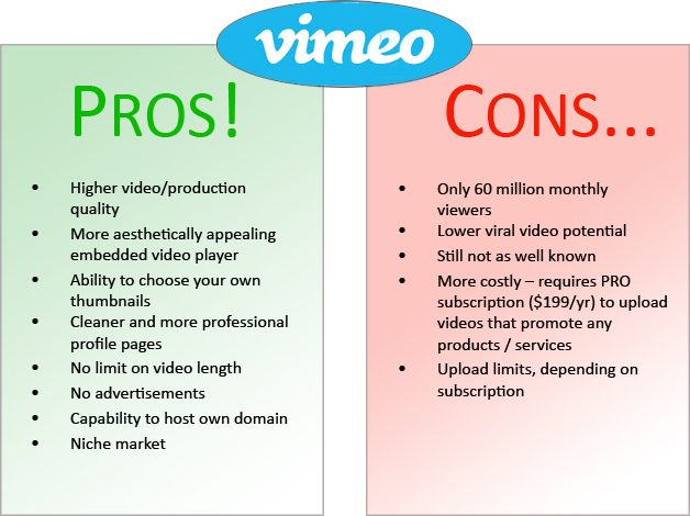 vimeo_pros_and_cons_copy