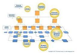 Inteq's BPR360/Framework