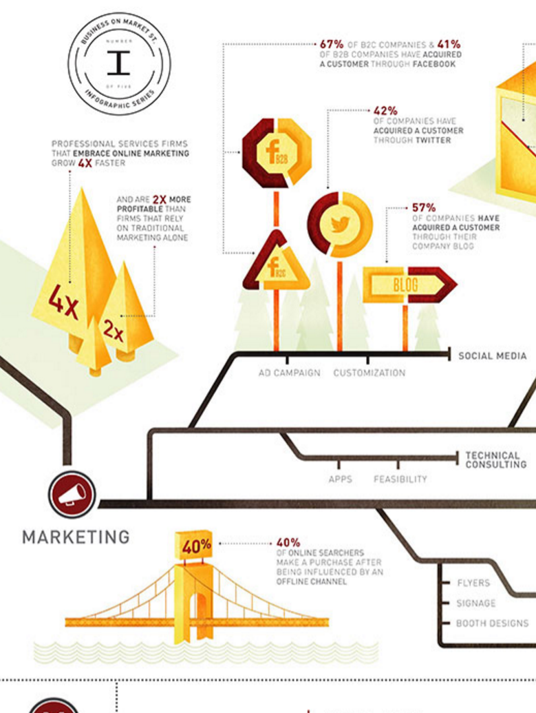 Marketing_Infographic-1.png