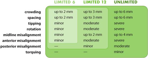 option_comparison_chart.png