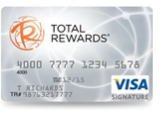 Credit_card_rewards