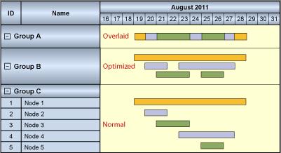 Gantt-Chart-Optimized-Group-Arrangement