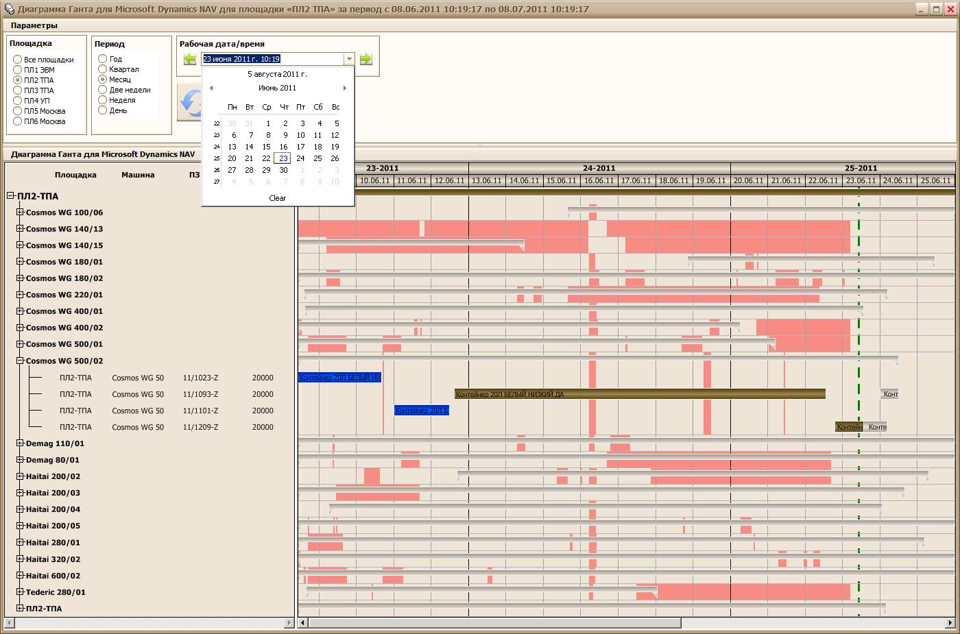 Nav partner develops external gantt solution for production production scheduling with gantt charts ccuart Images