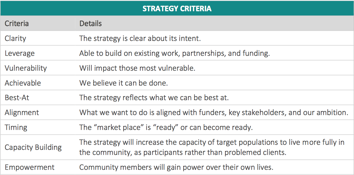 Collective_Impact_Strategy_Table_2.png