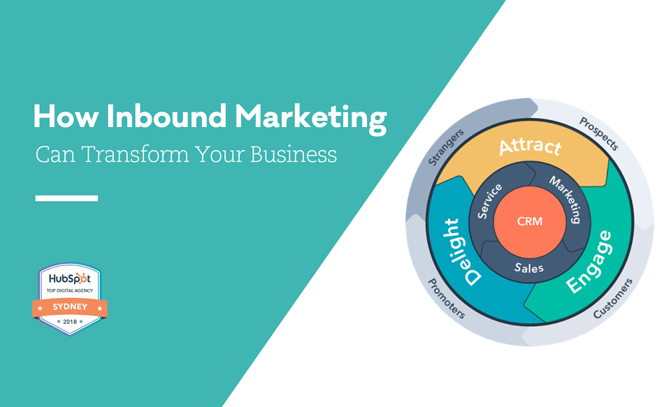 How Inbound Marketing Can Transform Your Business (3)