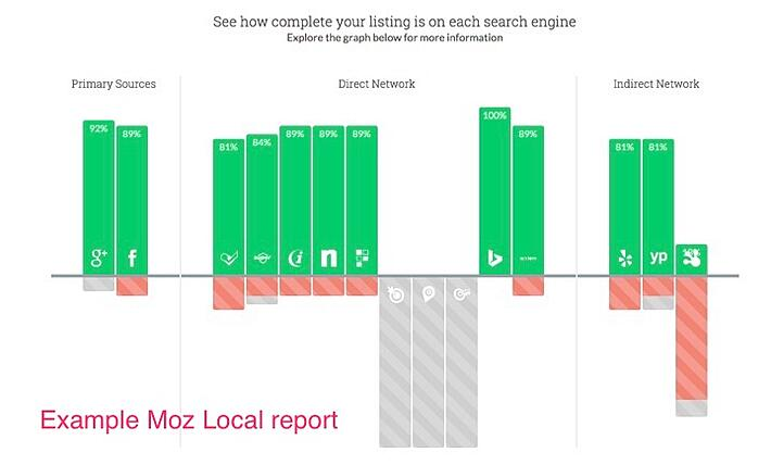 moz-local-example.jpg