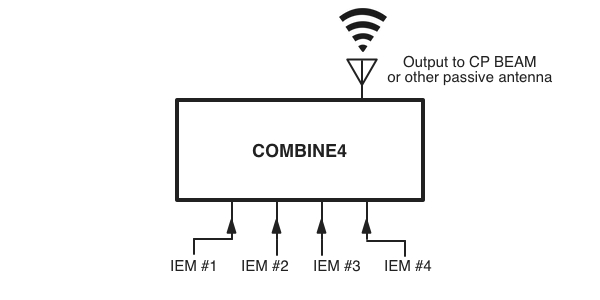 combo_scheme