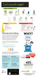 Recycling Education Campaign - Summer 2019