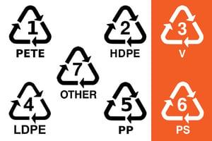 plastic-recycle-symbols