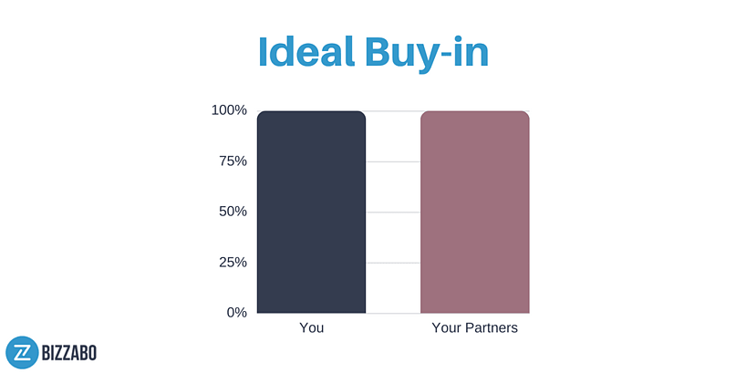 The Ideal Buy-in Situaion. Ideally.